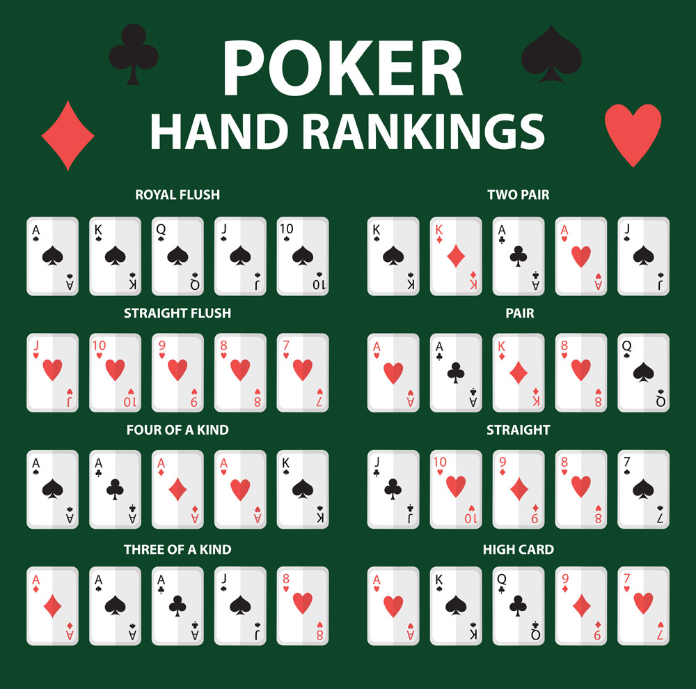 Poker Player Ranking
